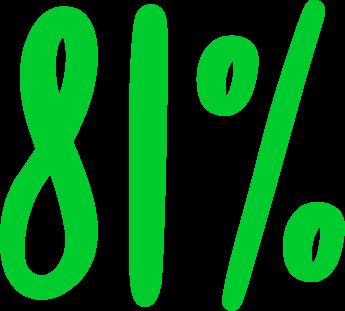 81% Schriftzug