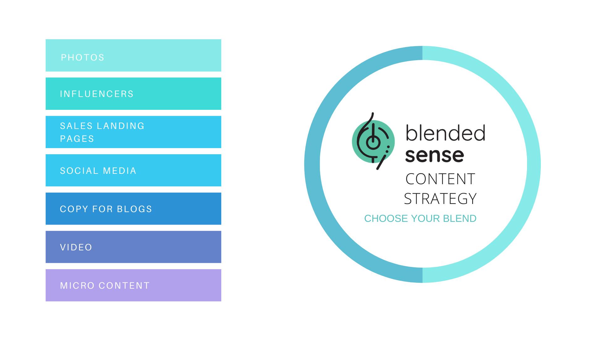 Blended Sense Choose Your Blend .png