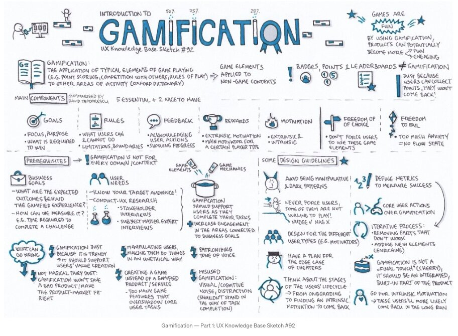 Gamification.jpeg