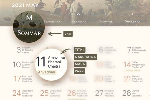 Features of the Prachyam Calendar