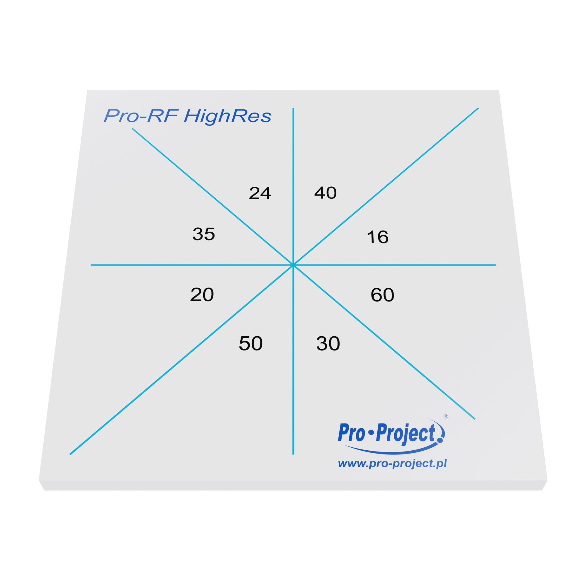 Pro-RF HighRes