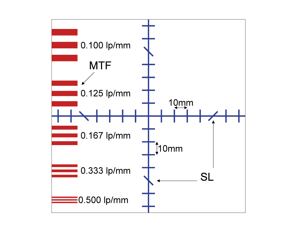 Pro-RT CTSim first side face contains MTF and spatial linearity (SL) patterns