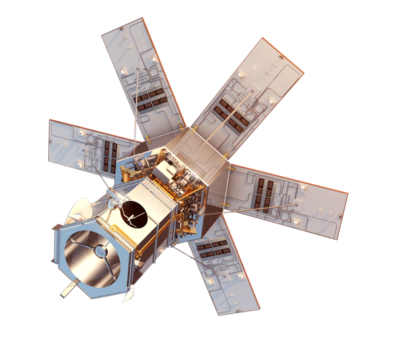 Satellite Platforms