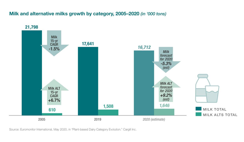 -milk-and-alternative-milk.jpg