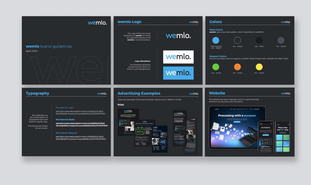 Examples of brand identity
