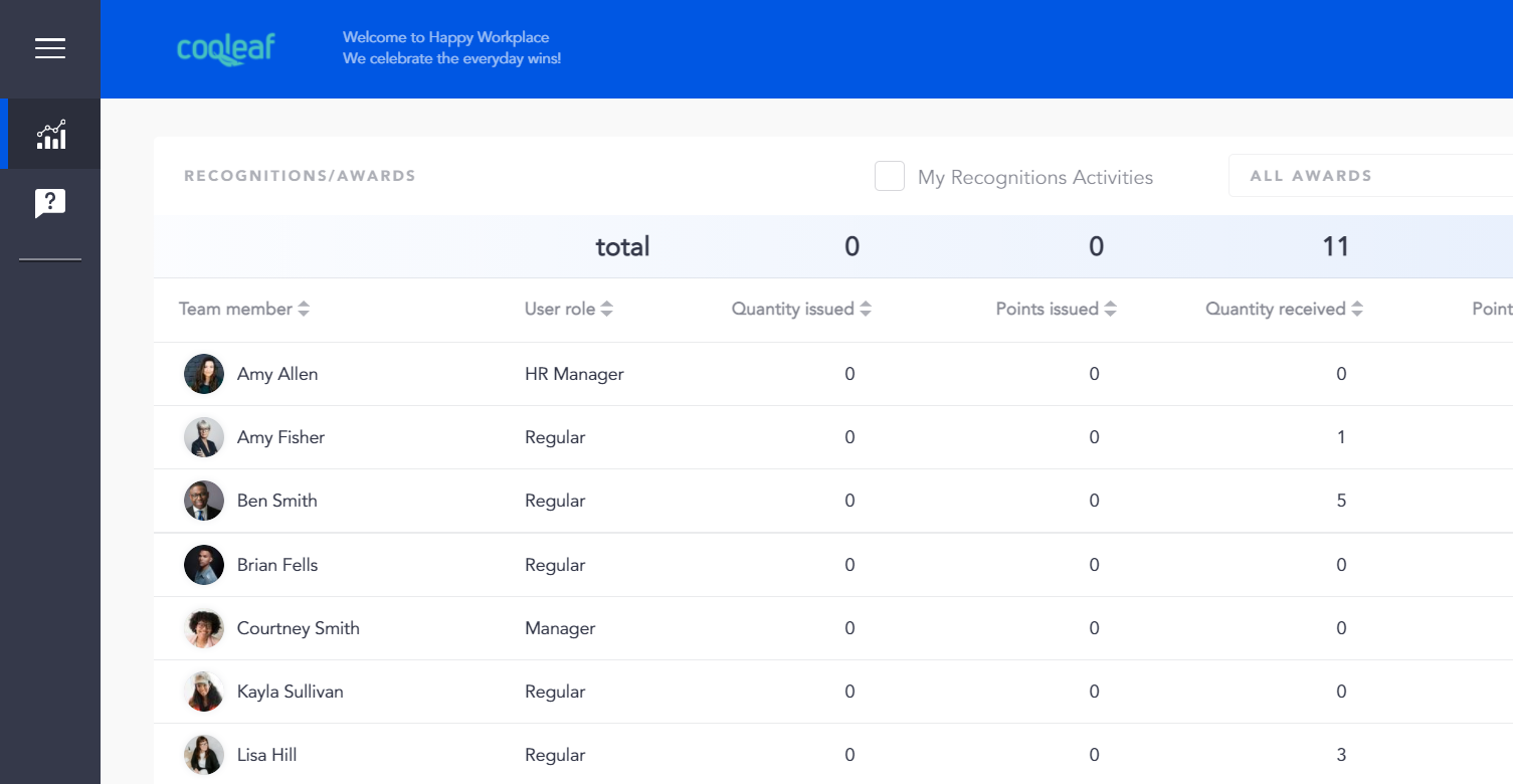 Cooleaf's  employee reward & recognition dashboard demo