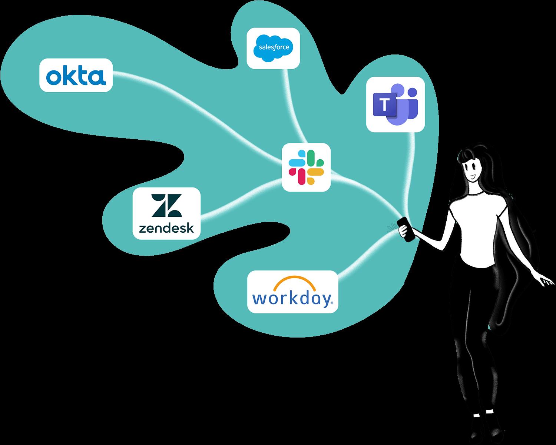 Cooleaf's experience management platform serves as a hub for communication & collaboration
