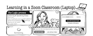Zoom classroom picture sequence