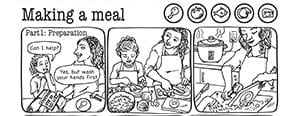 Making a meal picture sequence