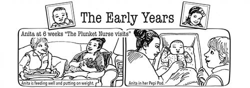 The early years - picture sequence