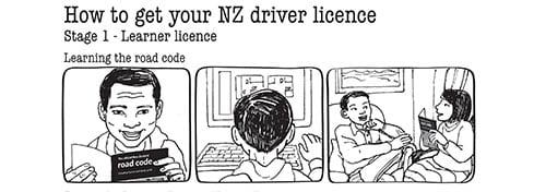 How to get your NZ drivers licence picture sequence