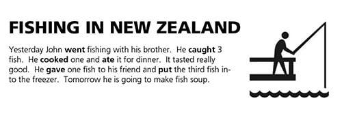 Fishing in New Zealand worksheet