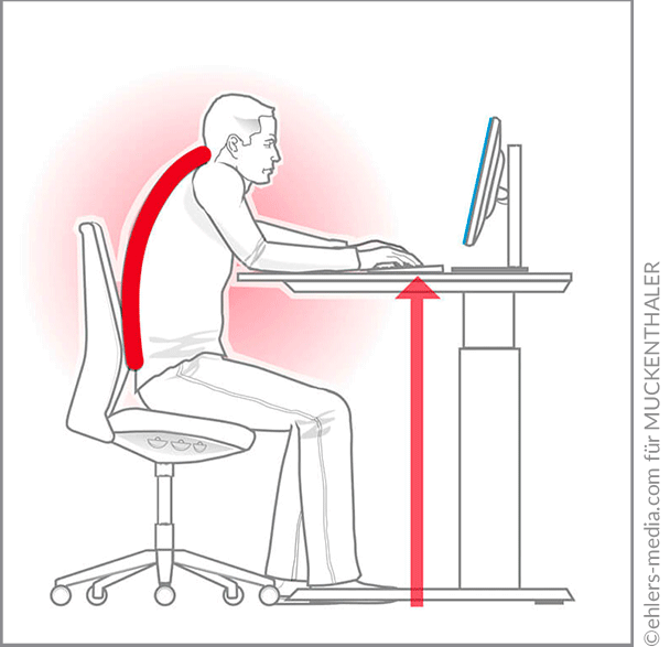 Praxis Gunsch - Muckenthaler Sitzhoehe zu niedrig