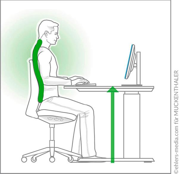 Praxis Gunsch - Muckenthaler Sitzhoehe richtig