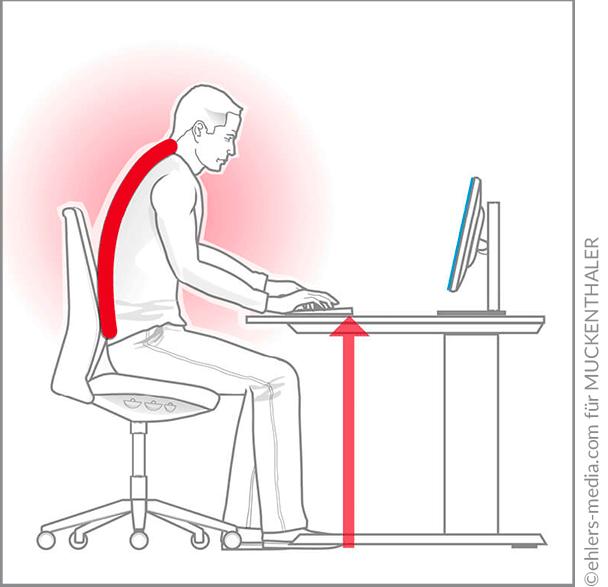 Praxis Gunsch - Muckenthaler Sitzhoehe zu hoch