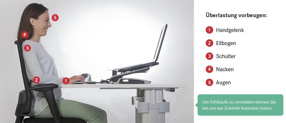 Praxis Gunsch - Muckenthaler Sitzueberlastung vorbeugen