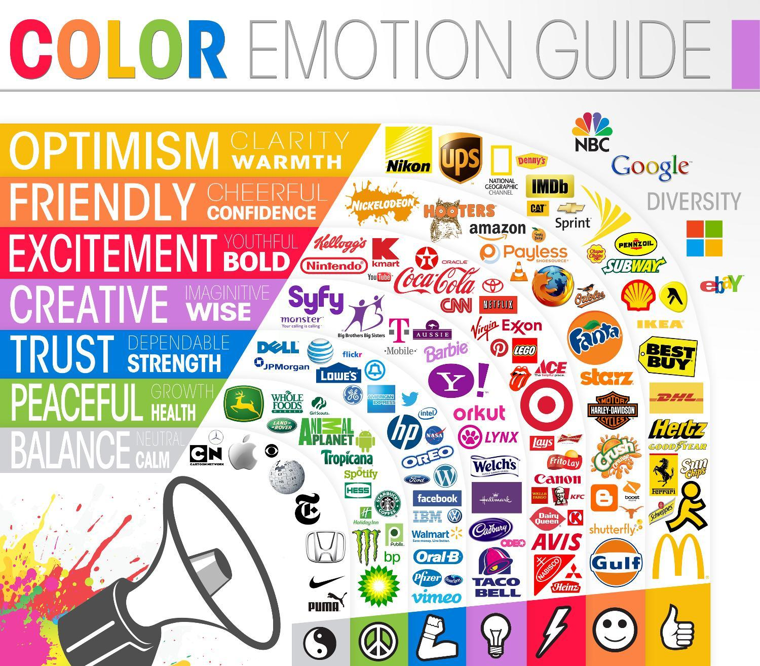 2. Color Can Influence Shoppers