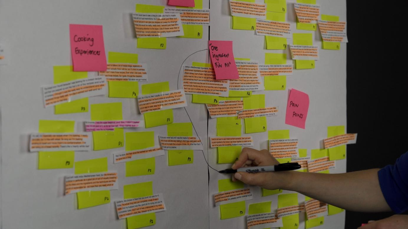 A photograph of a researcher creating a new grouping on the wall.