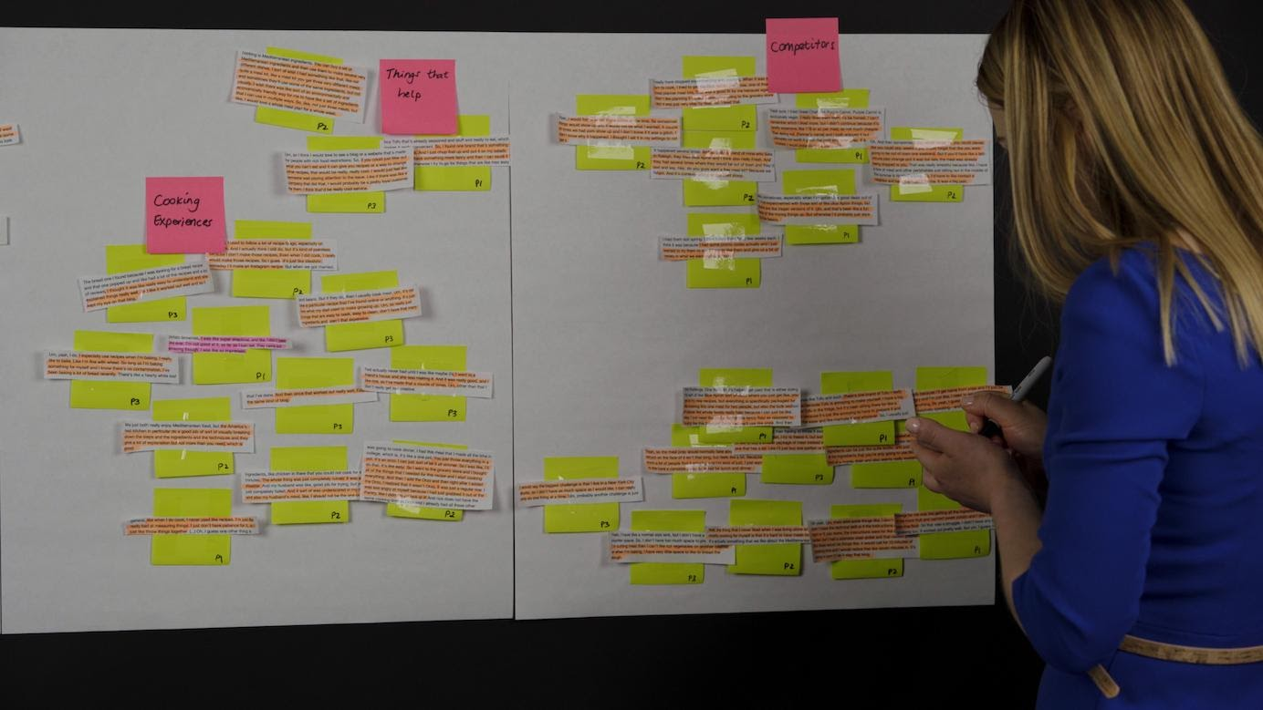 A photograph of a researcher naming the groups of stickies by writing a label on a new sticky and placing it by each group.