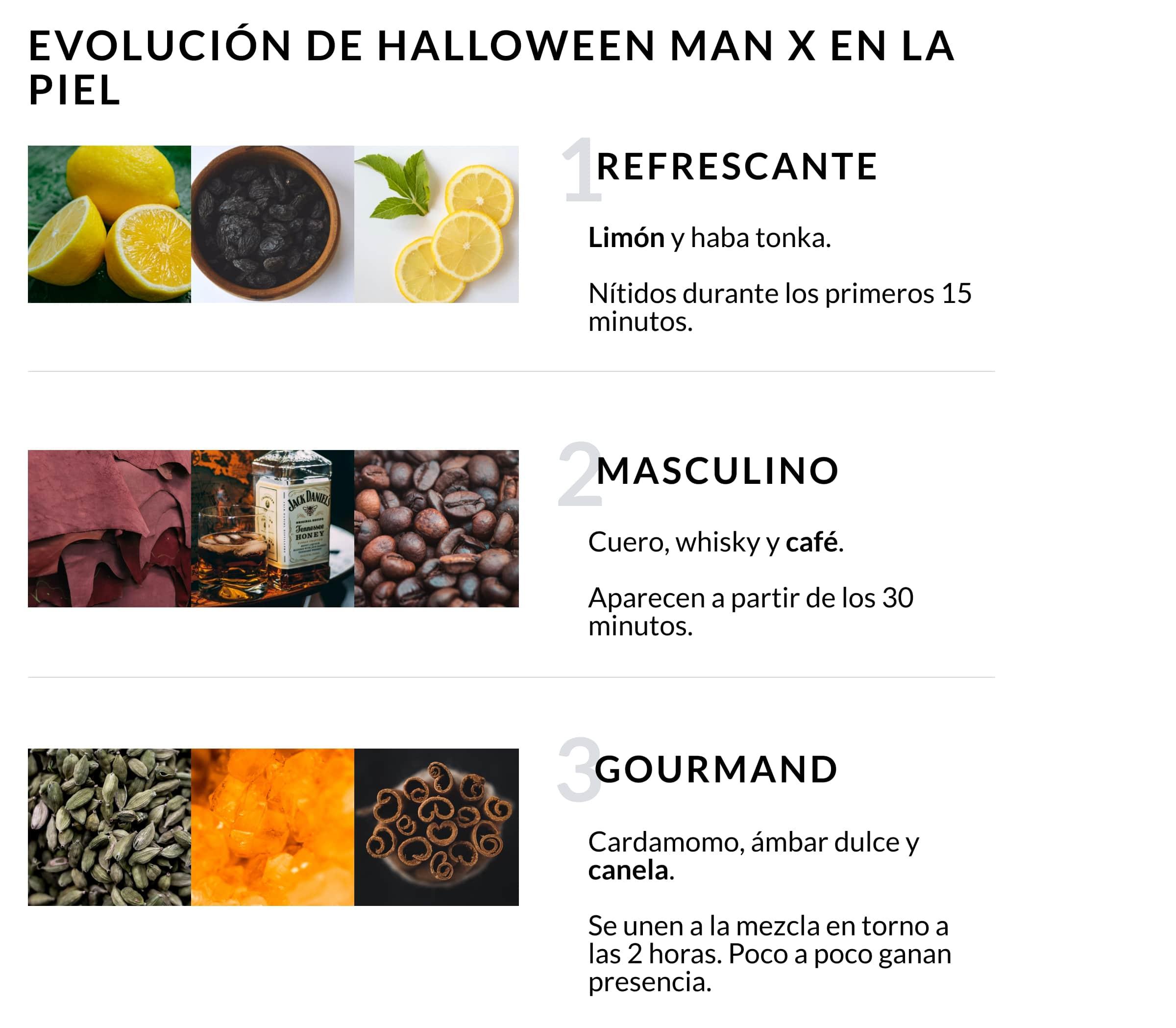 olor de halloween man x