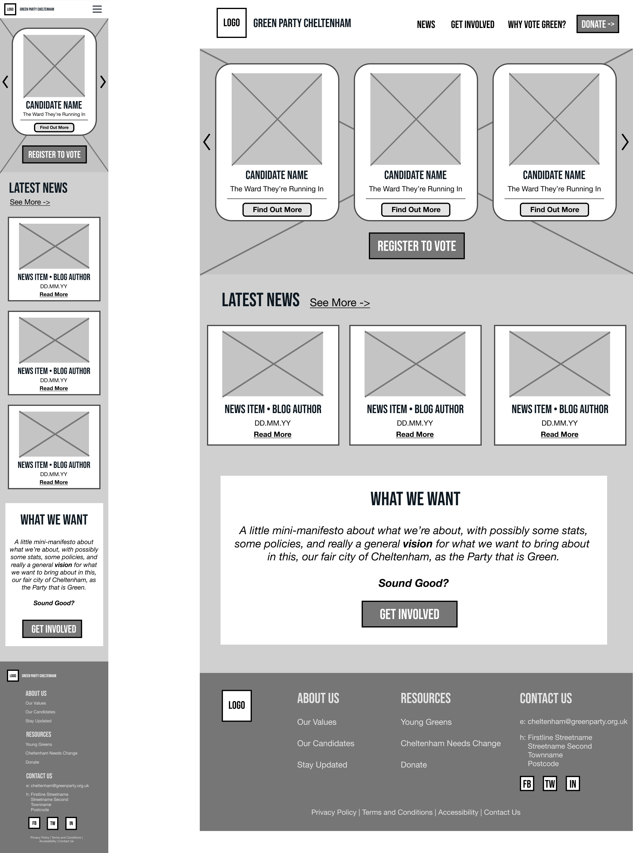 The Mid Fidelity Wireframe for the Homepage.