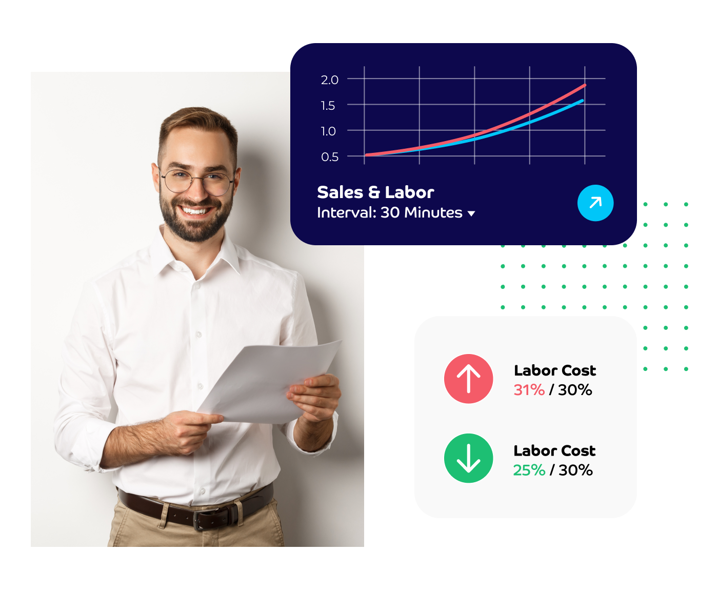 Push reports and insights helps you with labor costs