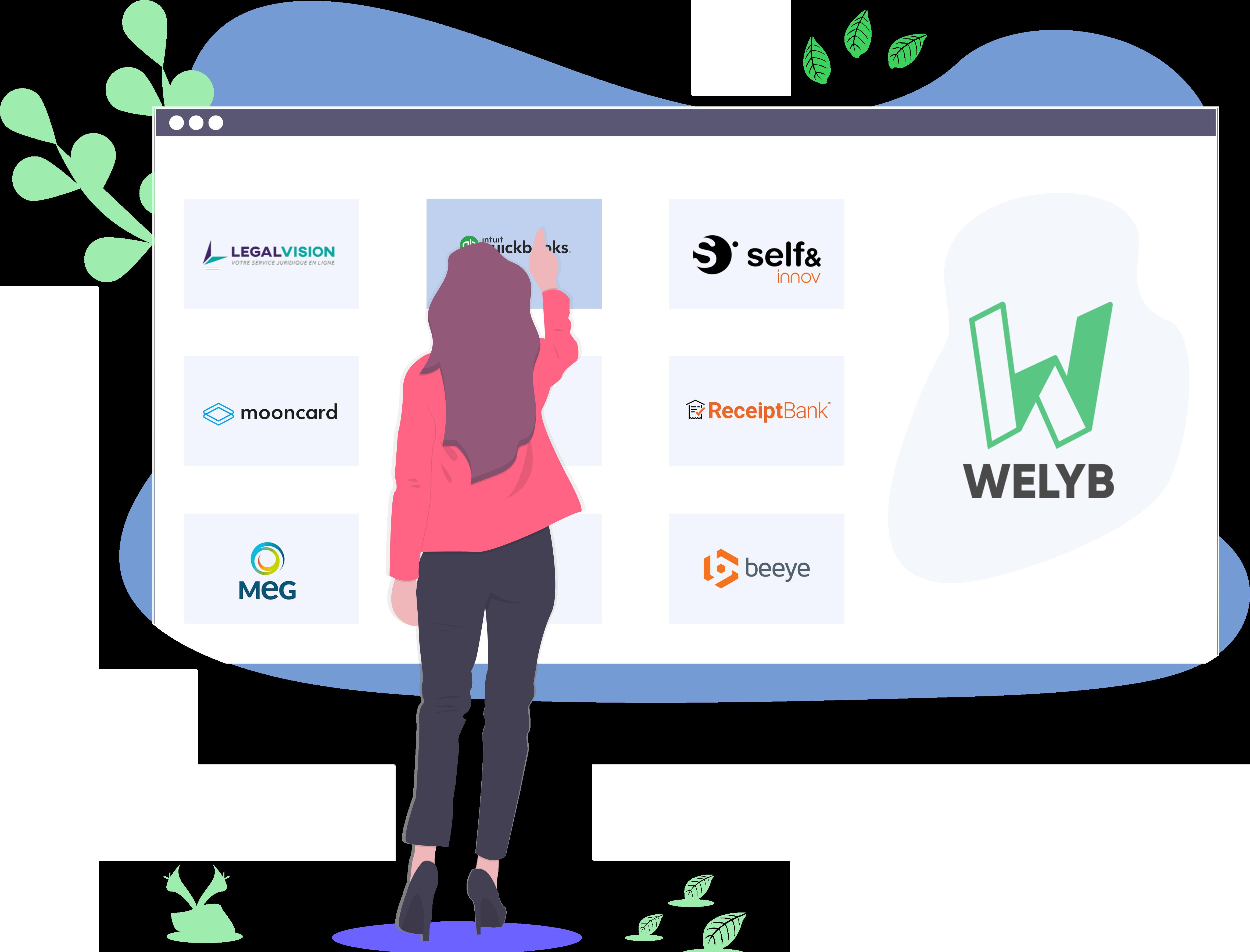 Welyb plateforme gestion expert-comptable