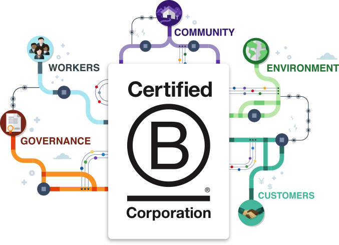 SkyHive becomes the first Certified B Corp™️ AI company in BC