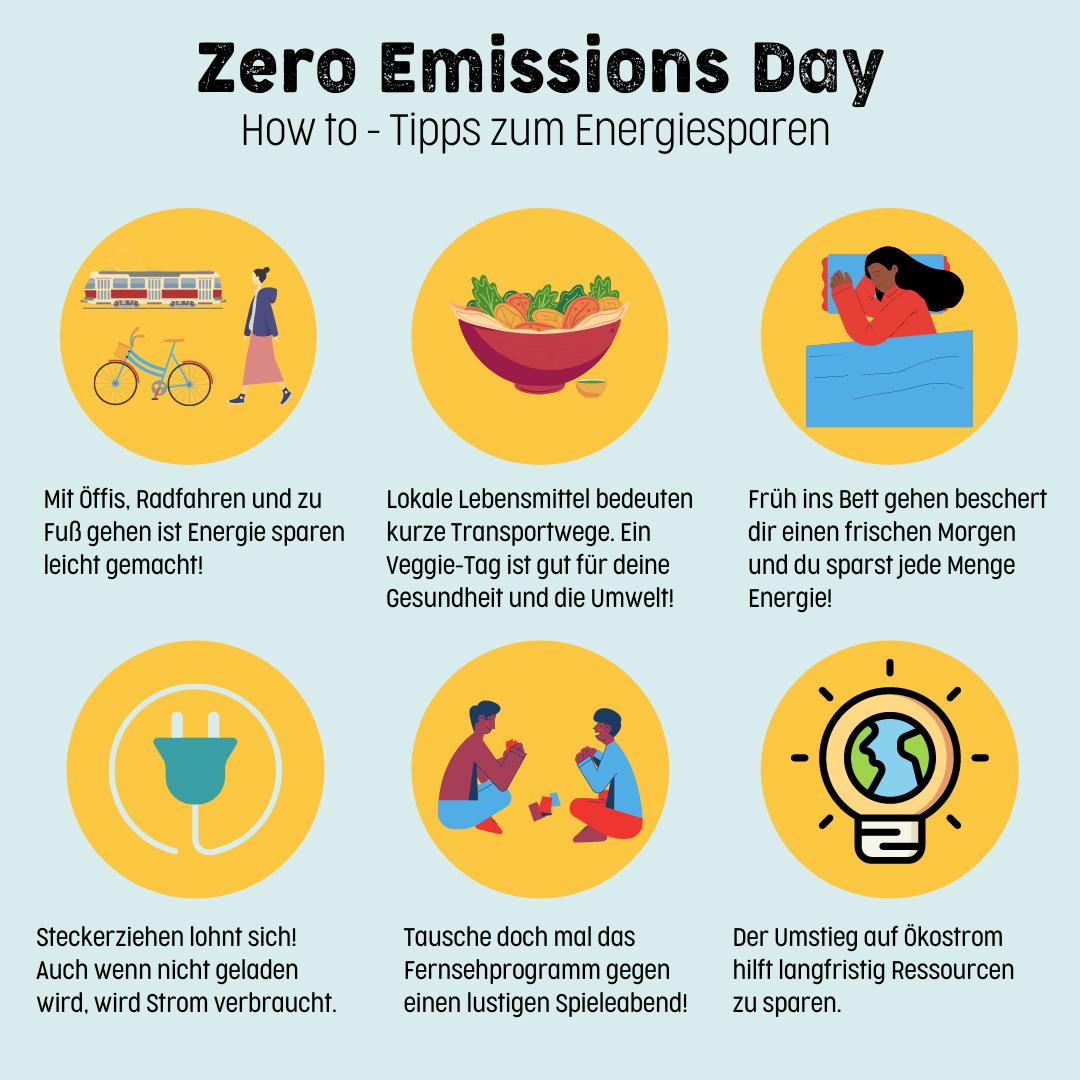 Lasst uns feiern - am 21.9. ist Zero-Emissions Day