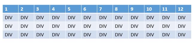 3 rows, 12 divs, 1 per column