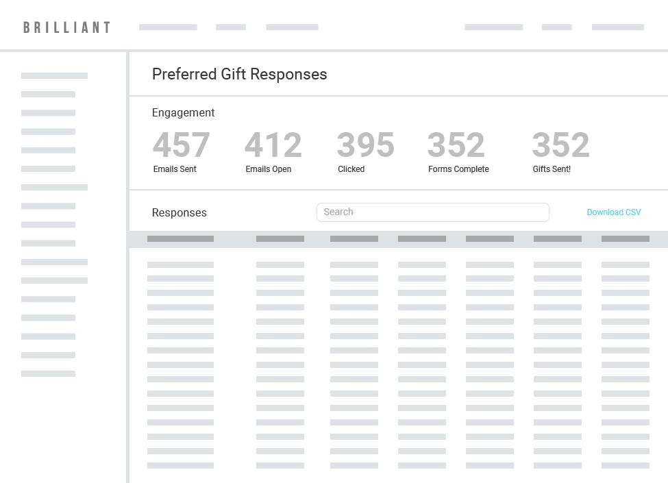 Preferred Gift Metrics Screen