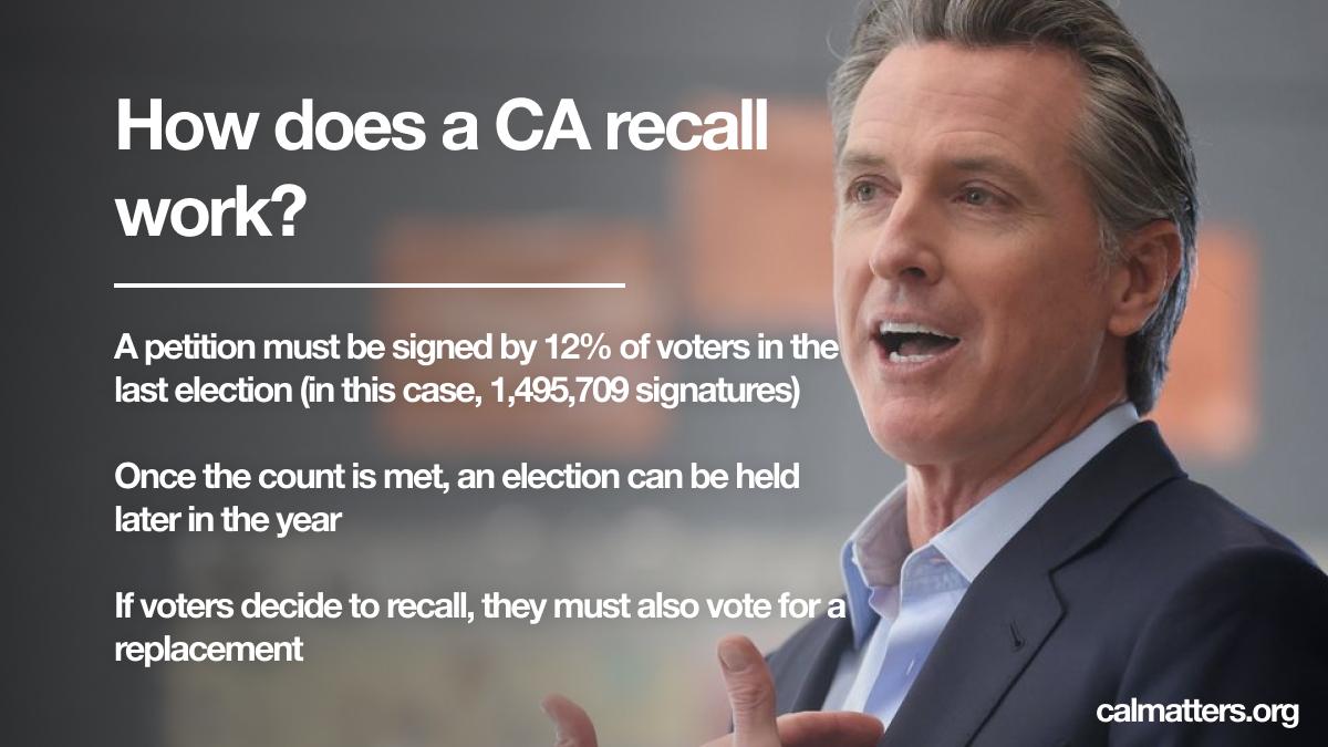 Recall in California