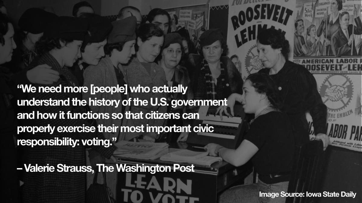 Voter Knowledge in America
