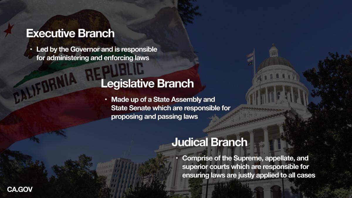 DC Statehood: What would it take?