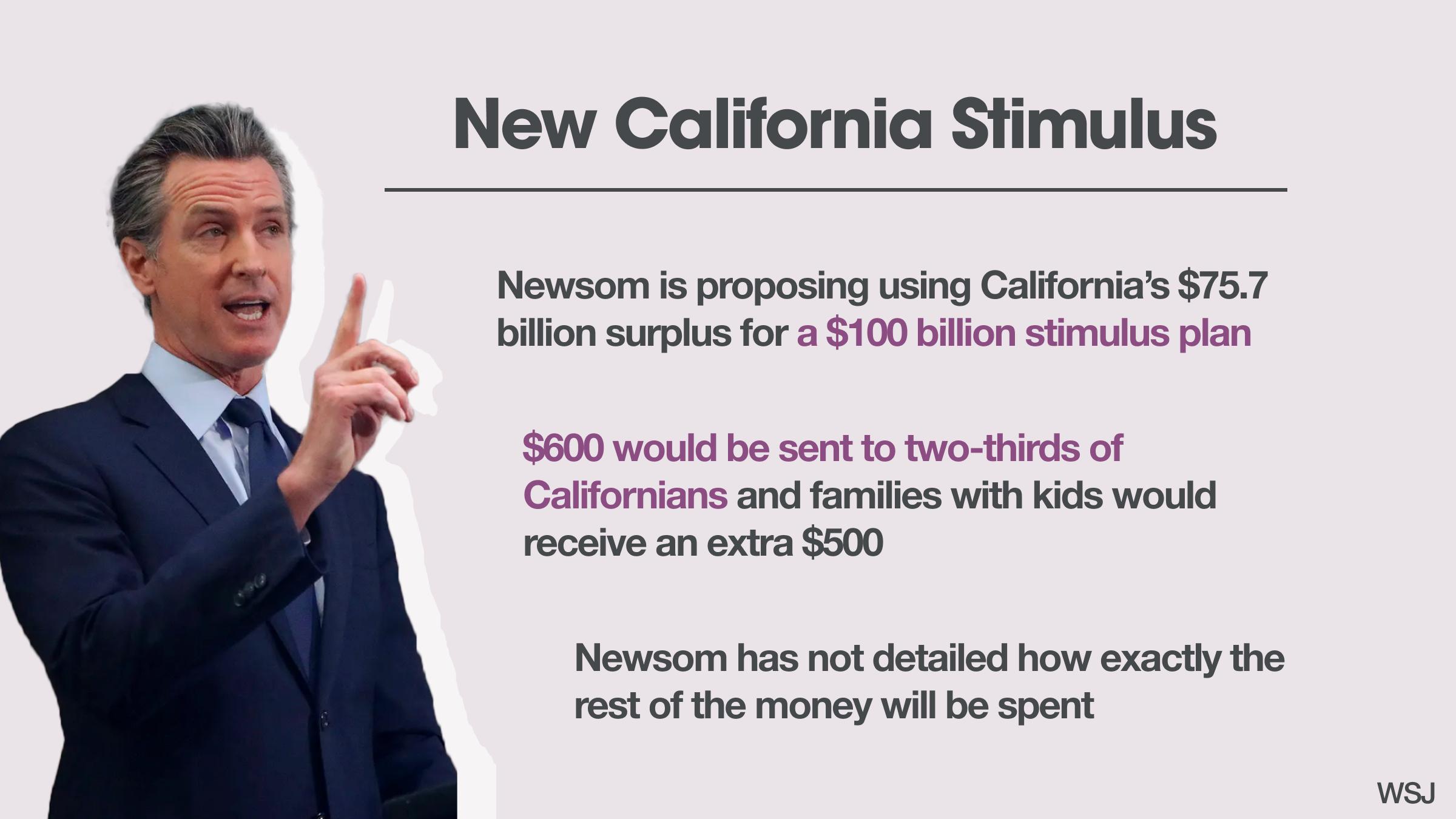 New $100 Billion California Stimulus