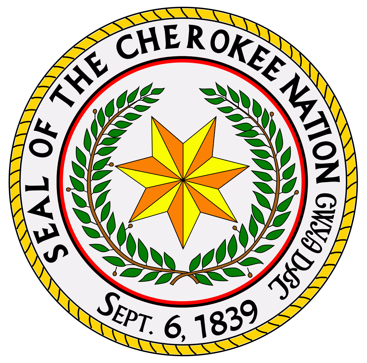 Cherokee Nation Small Business Assistance Center