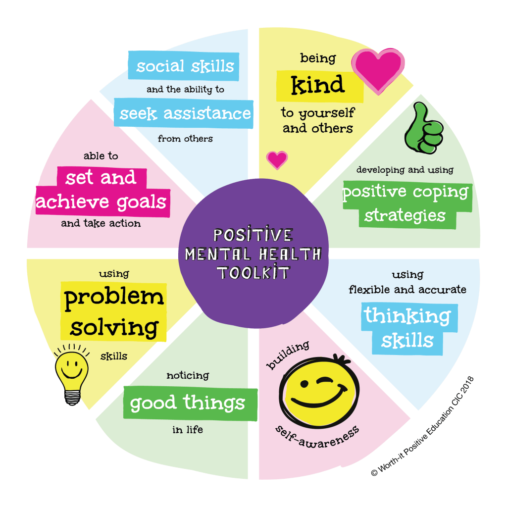 Graphic highlighting 8 practical strategies for improving mental health and wellbeing