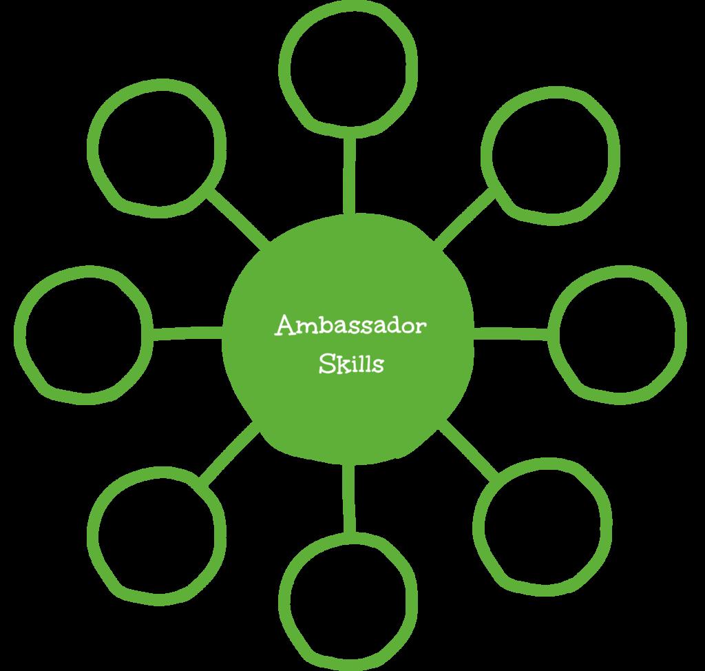 Wellbeing Ambassador Skills