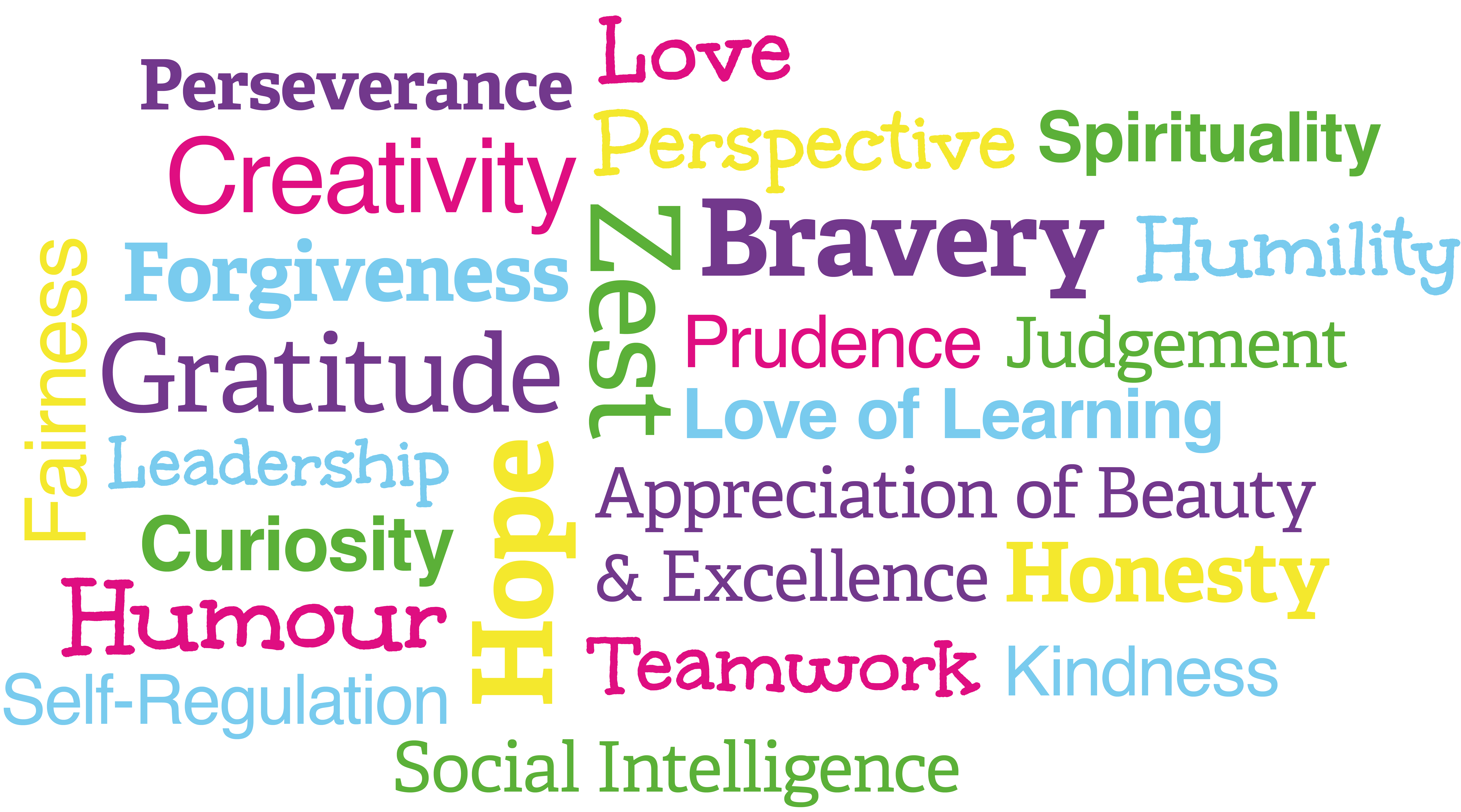 VIA Character Strengths Wordle