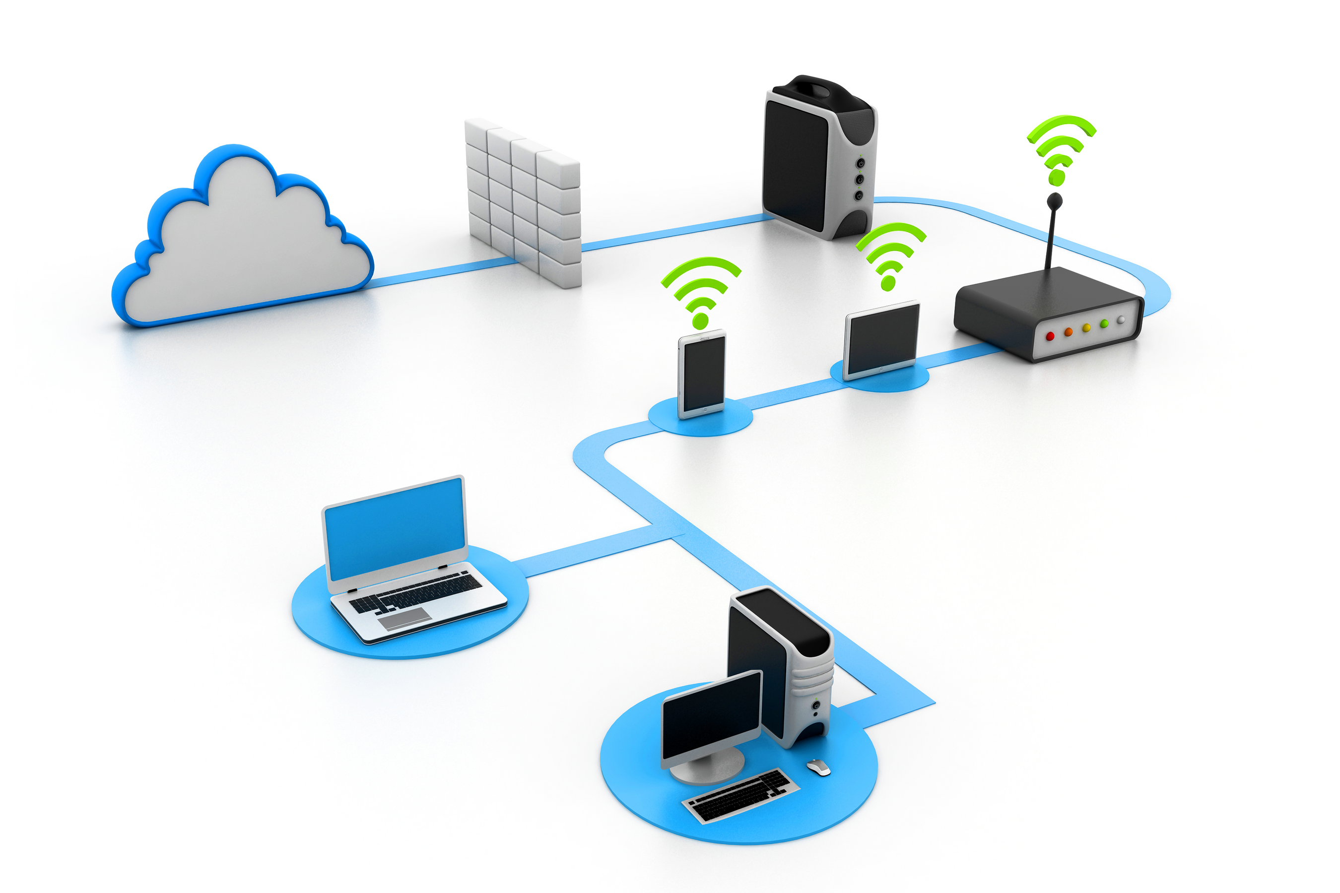 Ethica SD-WAN with Connected Devices