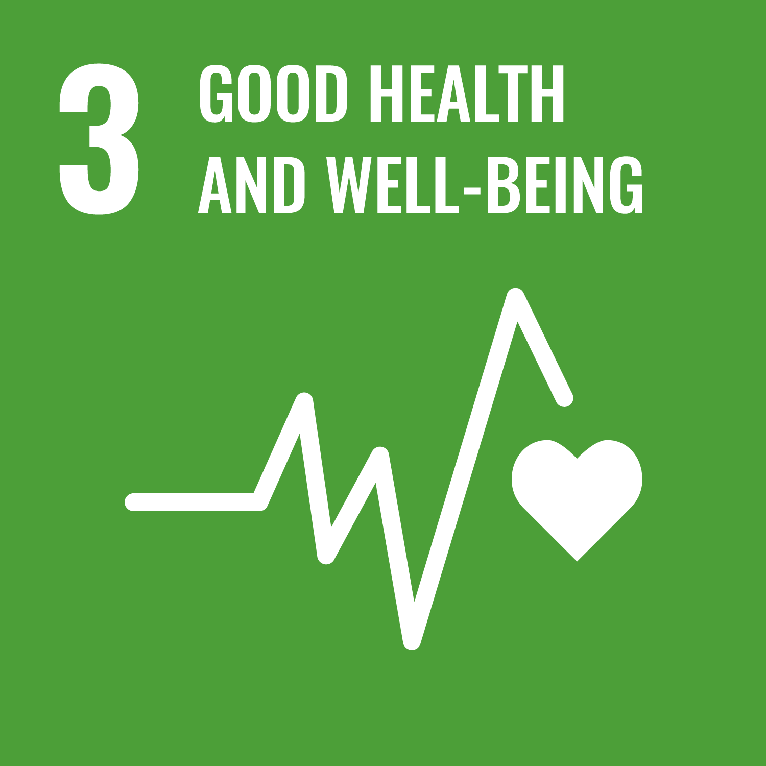 SDG 3 Good Health and Well-being