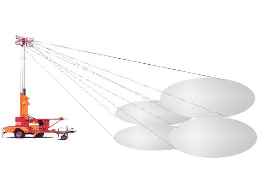 Ballon lighting diagram showing light tower projecting light