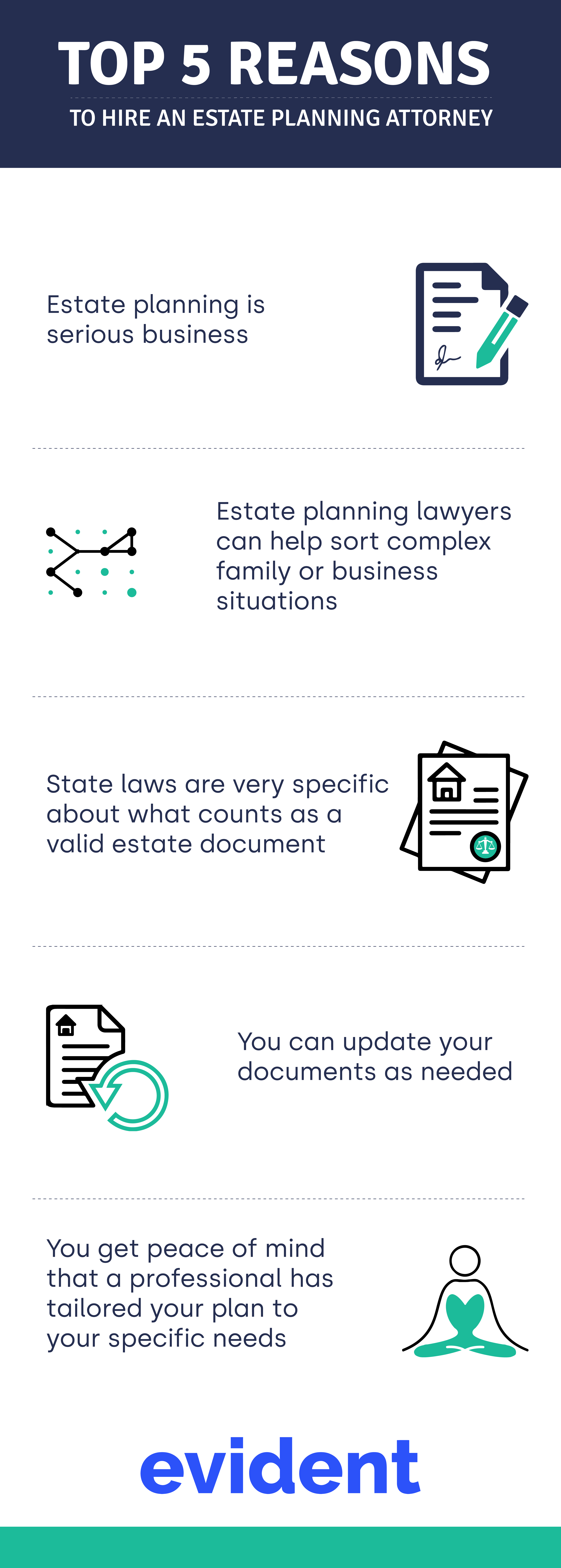 Checklist of reasons to hire estate lawyer