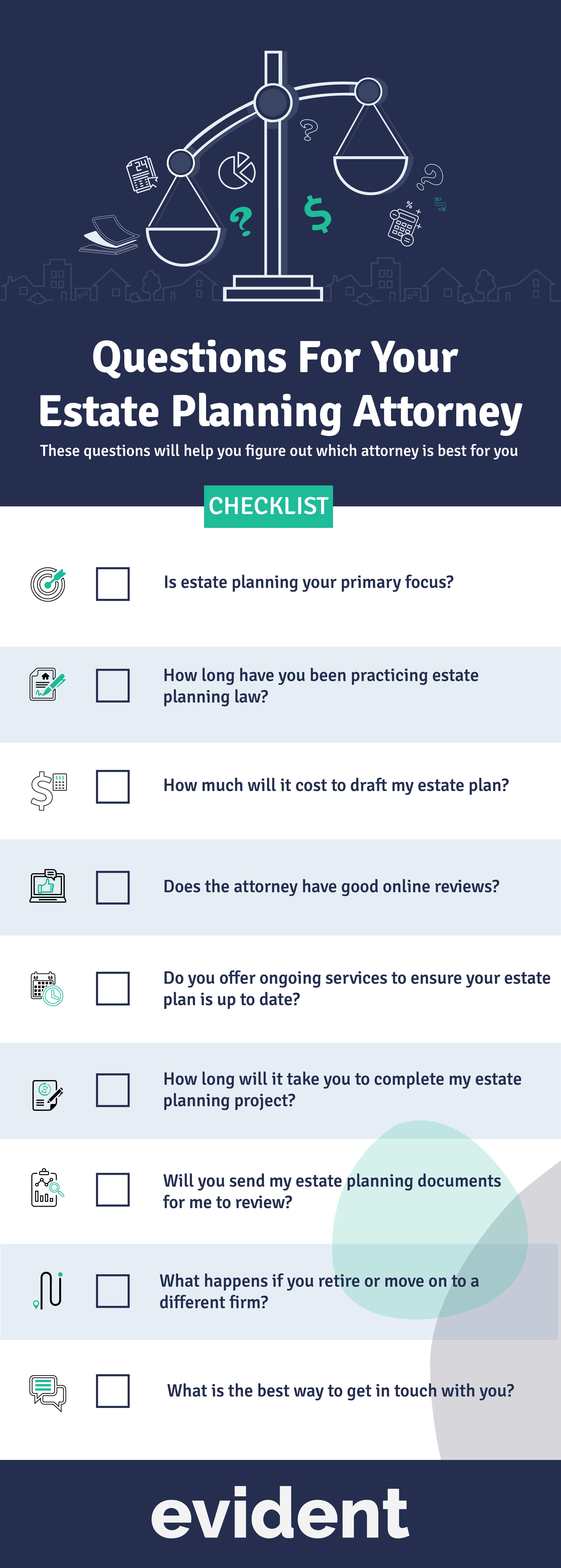 Checklist of questions to ask your lawyer