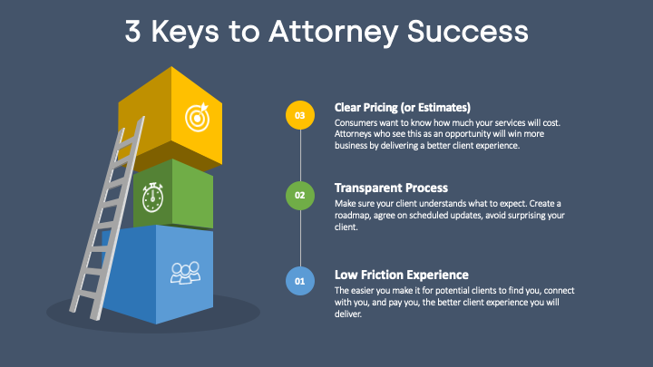 infographic showing keys to attorney success