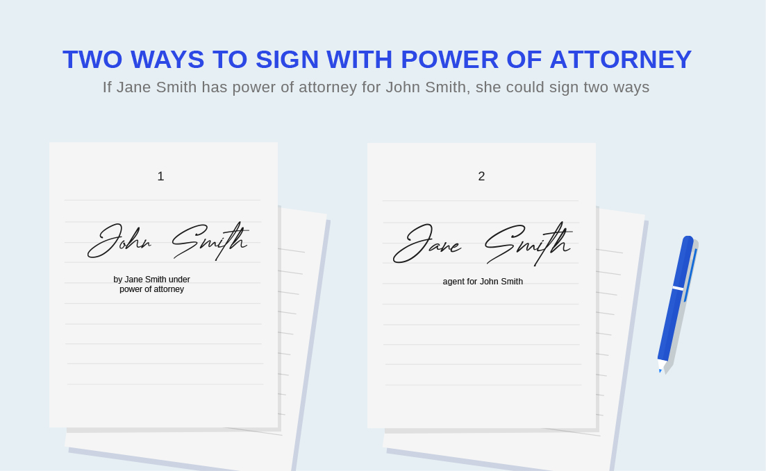 """Jane Smith can either sign John's name """"under power of attorney"""" or her own name """"as agent for John Smith"""""""