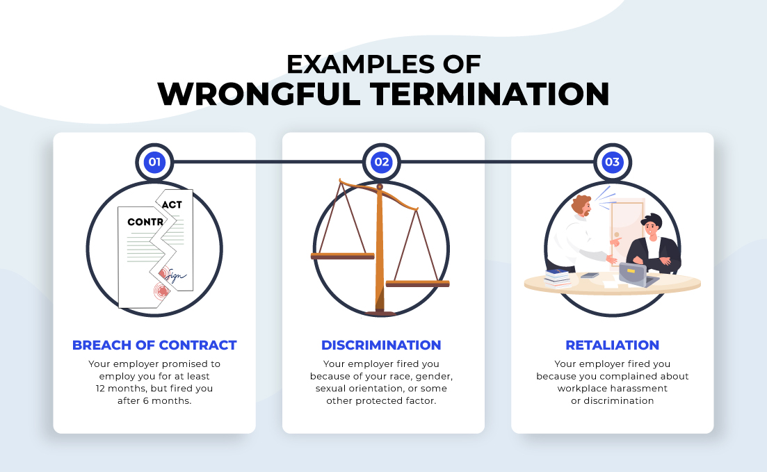Examples of wrongful termination include breach of contract, discrimination, and retaliation