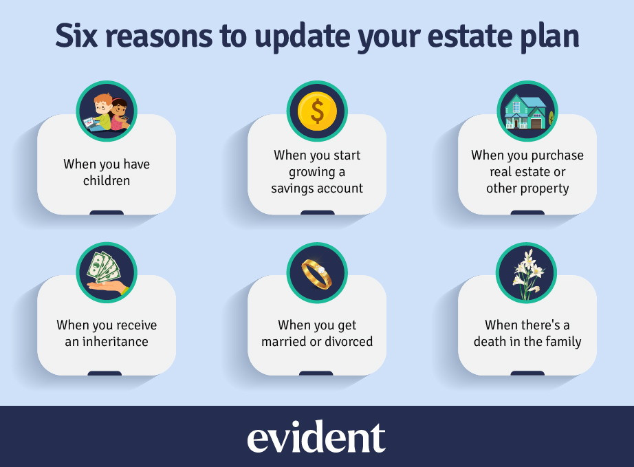 Having children or getting married are just a few of the reasons to update your estate plan