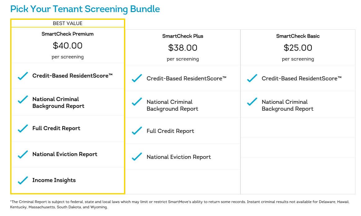 Tenant screening price list by Smartmove