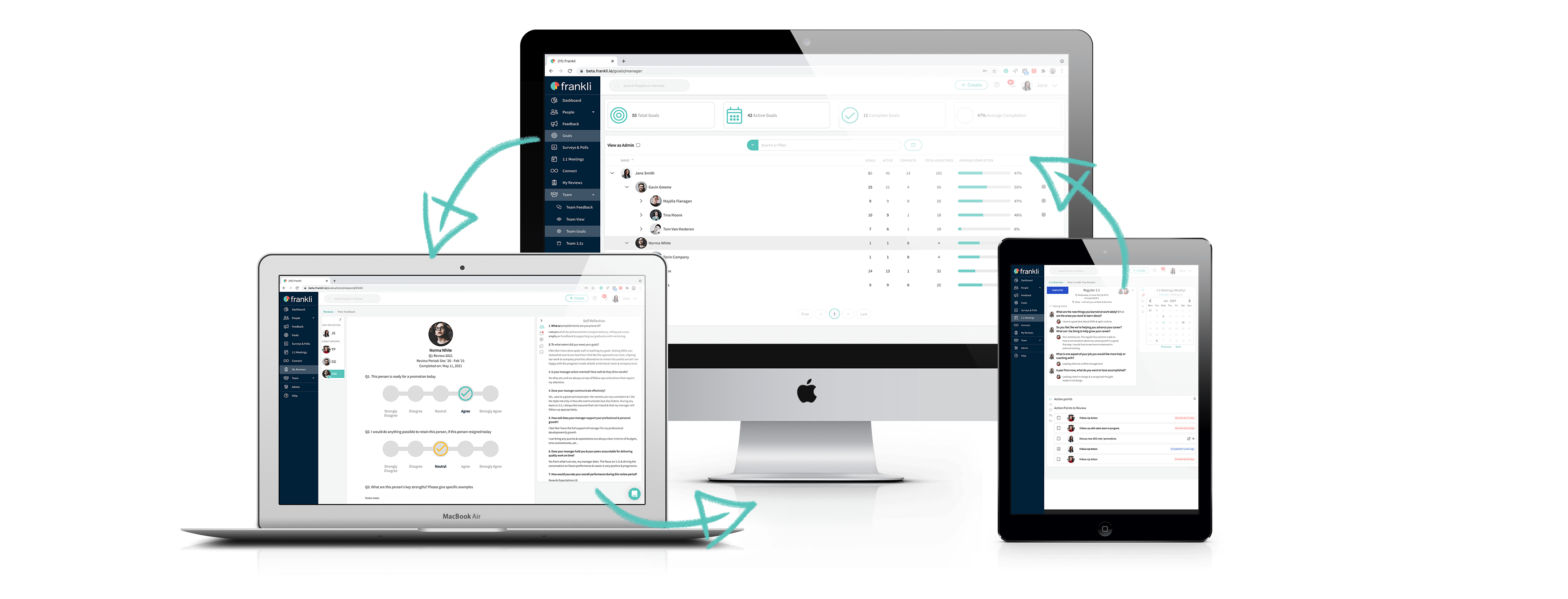 Image showcasing the frankli  performance management platform across multiple devices on screen